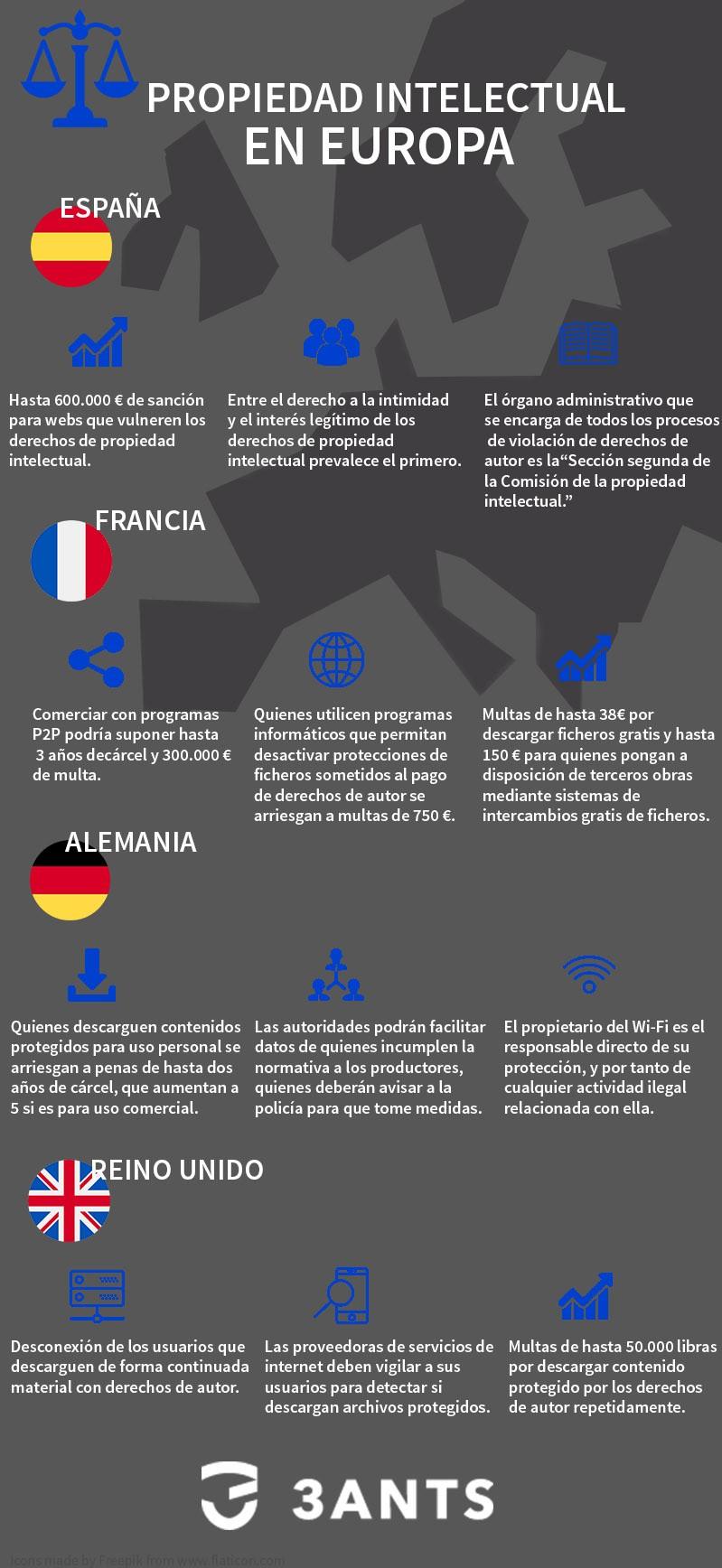 Descubre las diferencias en legislación entre las leyes de propiedad intelectual en los países europeos.